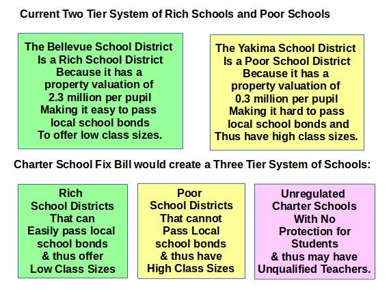 an analysis of the article rich school poor schools by jb raskin Search for a school what we do the ncaa sport science institute works closely with the committee on and collaboration with member schools, national.